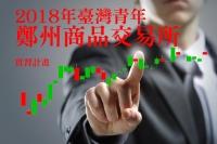 鄭州商品所方形banner